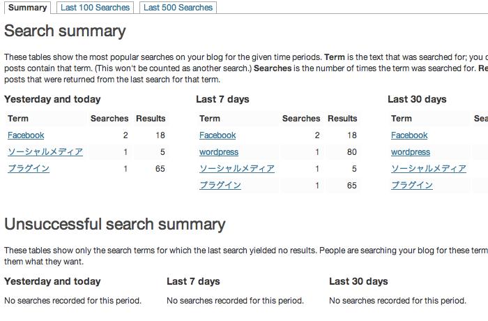 ブログ内の検索キーワードを解析するためのWordPressプラグイン「Search Meter」