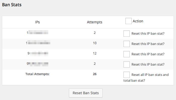 指定したIP やホストのサイト閲覧を禁止できるWordPressプラグイン「WP Ban」
